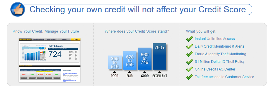 Checking Your Own Credit Score
